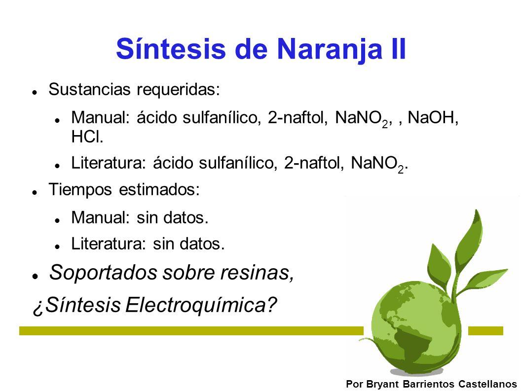 Síntesis de Naranja de Metilo Ventajas: Menor cantidad de reactivos y desechos.