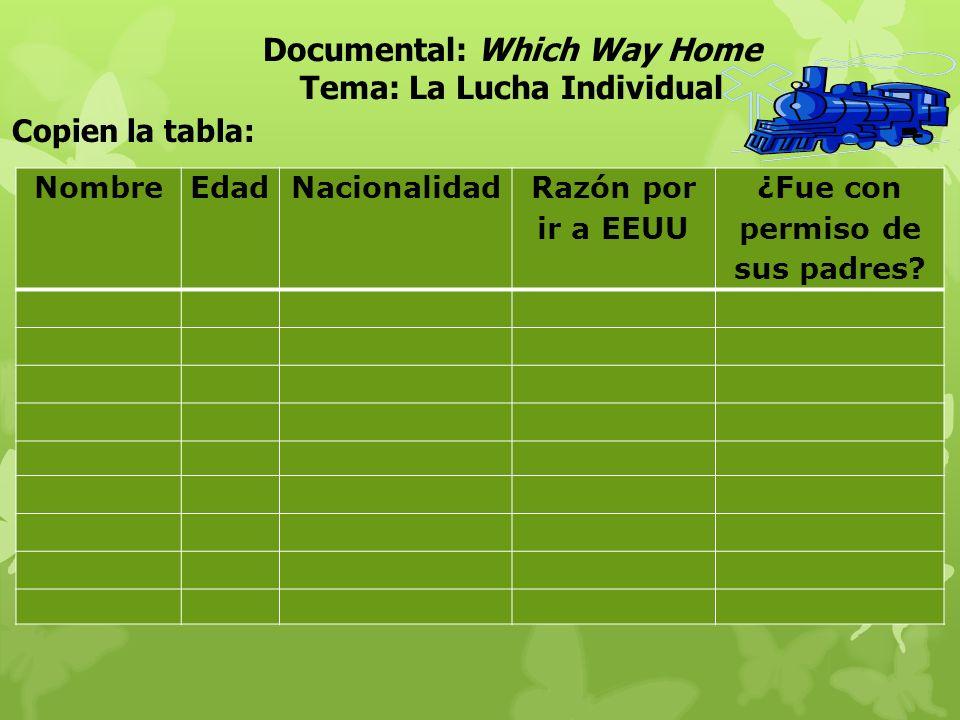 Documental: Which Way Home Tema: La Lucha Individual Copien la tabla: NombreEdadNacionalidad Razón por ir a EEUU ¿Fue con permiso de sus padres?