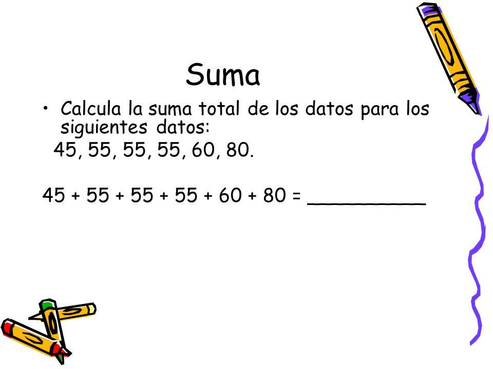 Suma Calcula la suma total de los datos para los siguientes datos: 45, 55, 55, 55, 60, 80. 45 + 55 + 55 + 55 + 60 + 80 = __________