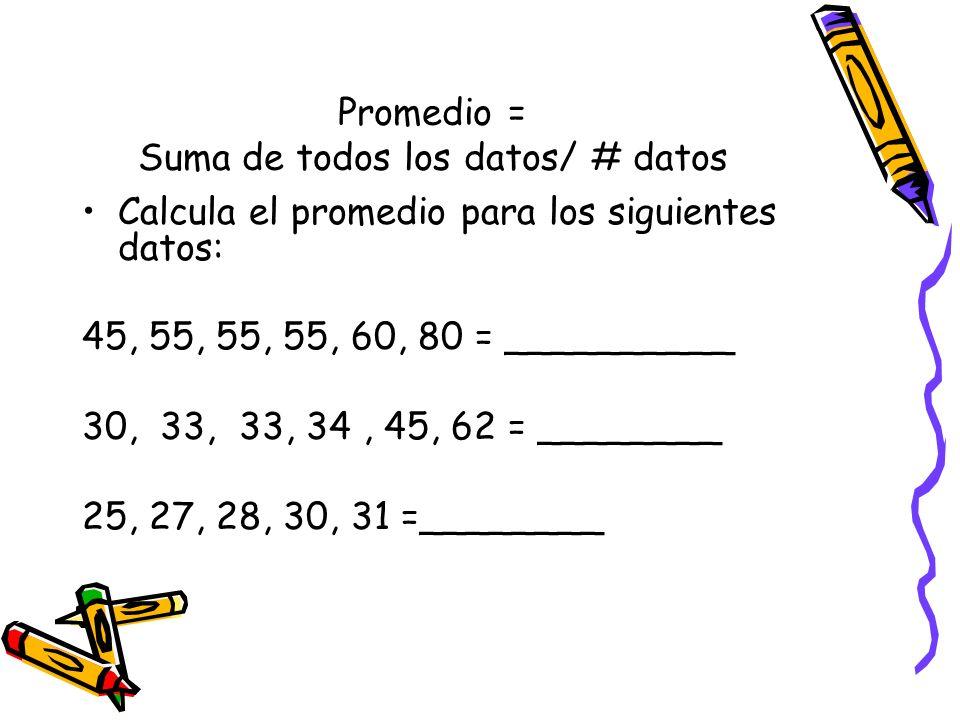 Promedio = Suma de todos los datos/ # datos Calcula el promedio para los siguientes datos: 45, 55, 55, 55, 60, 80 = __________ 30, 33, 33, 34, 45, 62