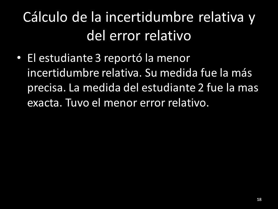 Cálculo de la incertidumbre relativa y del error relativo El estudiante 3 reportó la menor incertidumbre relativa. Su medida fue la más precisa. La me