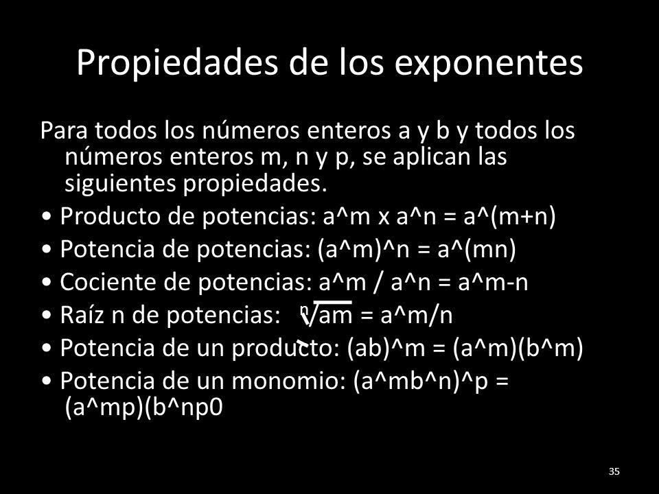 Para todos los números enteros a y b y todos los números enteros m, n y p, se aplican las siguientes propiedades. Producto de potencias: a^m x a^n = a