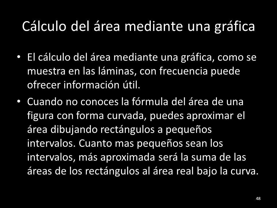 Cálculo del área mediante una gráfica El cálculo del área mediante una gráfica, como se muestra en las láminas, con frecuencia puede ofrecer informaci