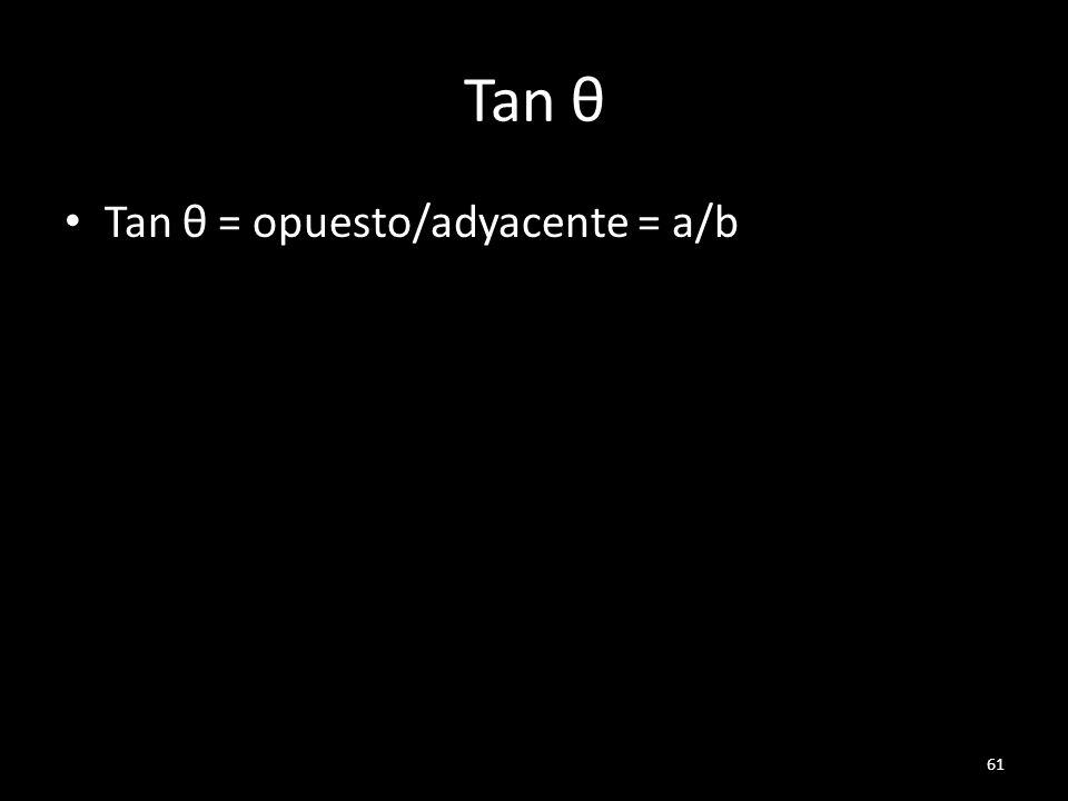 Tan θ Tan θ = opuesto/adyacente = a/b 61