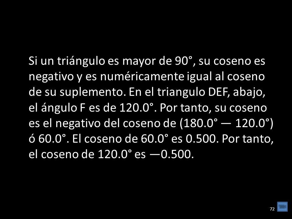 Si un triángulo es mayor de 90°, su coseno es negativo y es numéricamente igual al coseno de su suplemento. En el triangulo DEF, abajo, el ángulo F es