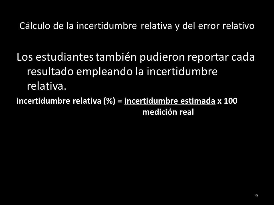 Cálculo de la incertidumbre relativa y del error relativo Los estudiantes también pudieron reportar cada resultado empleando la incertidumbre relativa
