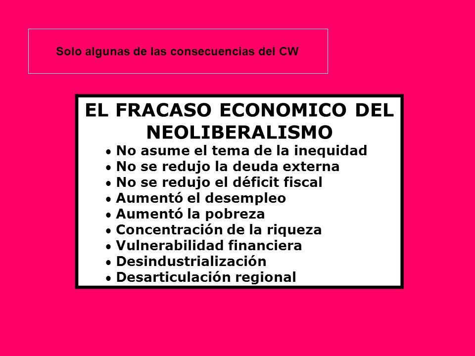 EL FRACASO ECONOMICO DEL NEOLIBERALISMO No asume el tema de la inequidad No se redujo la deuda externa No se redujo el déficit fiscal Aumentó el desem