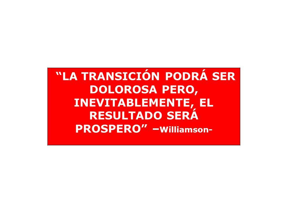 LA TRANSICIÓN PODRÁ SER DOLOROSA PERO, INEVITABLEMENTE, EL RESULTADO SERÁ PROSPERO – Williamson-