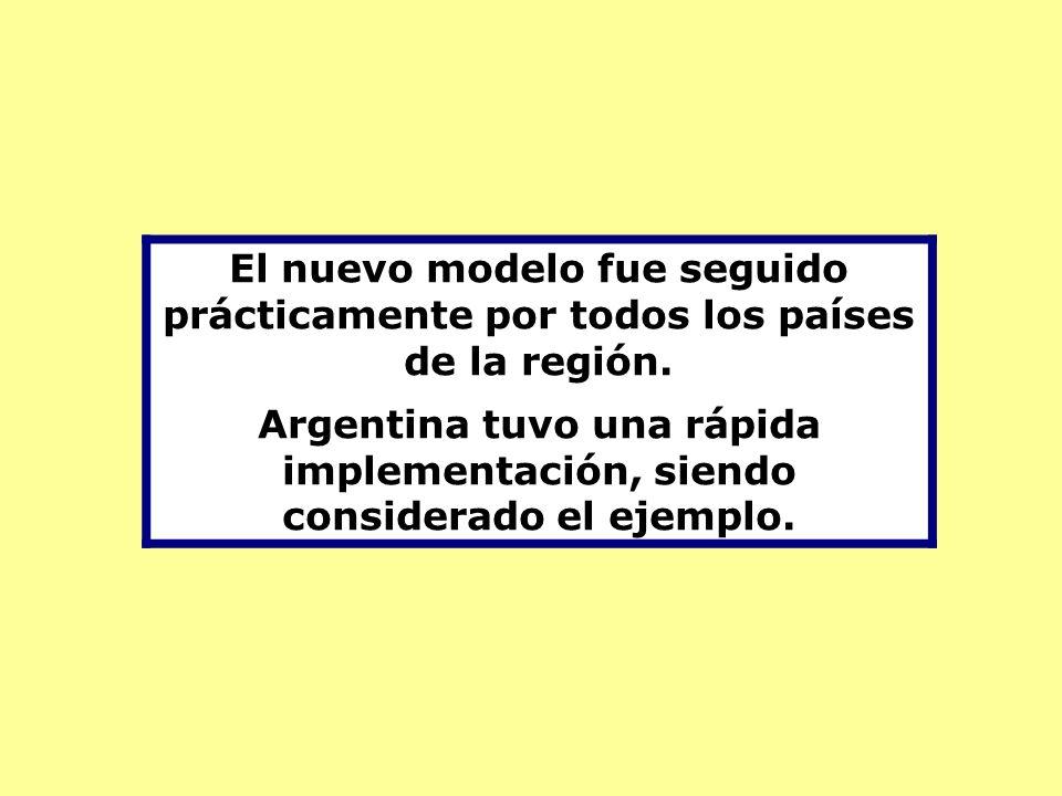 El nuevo modelo fue seguido prácticamente por todos los países de la región. Argentina tuvo una rápida implementación, siendo considerado el ejemplo.