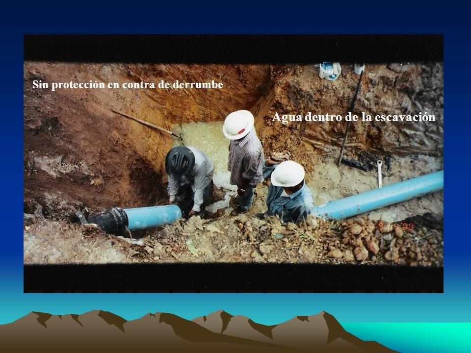 Agua dentro de la escavación Sin protección en contra de derrumbe