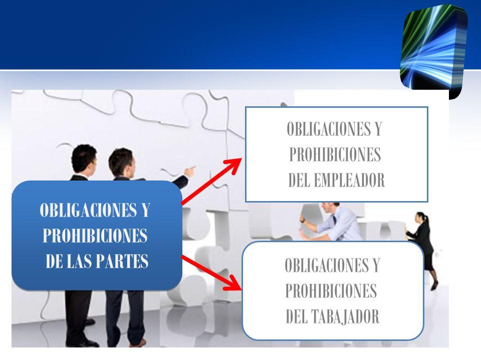 OBLIGACIONES Y PROHIBICIONES DEL TABAJADOR OBLIGACIONES Y PROHIBICIONES DEL EMPLEADOR OBLIGACIONES Y PROHIBICIONES DE LAS PARTES OBLIGACIONES Y PROHIB