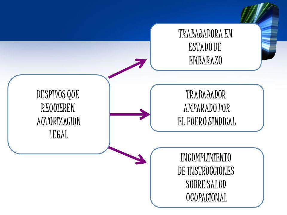 INCUMPLIMIENTO DE INSTRUCCIONES SOBRE SALUD OCUPACIONAL TRABAJADORA EN ESTADO DE EMBARAZO DESPIDOS QUE REQUIEREN AUTORIZACION LEGAL TRABAJADOR AMPARAD