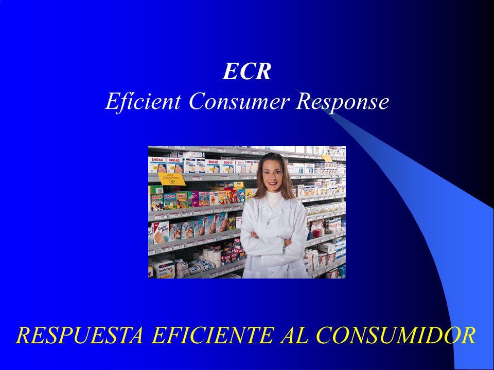 ECR Efícient Consumer Response RESPUESTA EFICIENTE AL CONSUMIDOR
