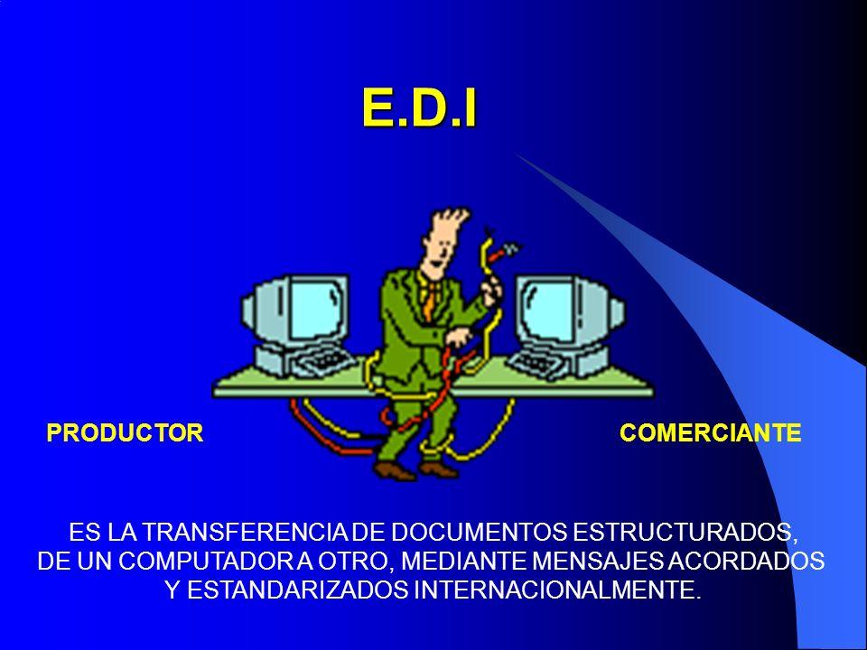 E.D.I ES LA TRANSFERENCIA DE DOCUMENTOS ESTRUCTURADOS, DE UN COMPUTADOR A OTRO, MEDIANTE MENSAJES ACORDADOS Y ESTANDARIZADOS INTERNACIONALMENTE. PRODU