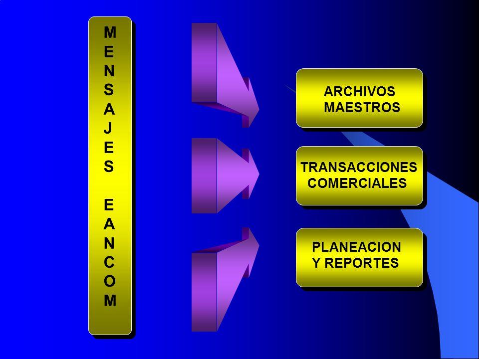 MENSAJESEANCOMMENSAJESEANCOM ARCHIVOS MAESTROS TRANSACCIONES COMERCIALES PLANEACION Y REPORTES