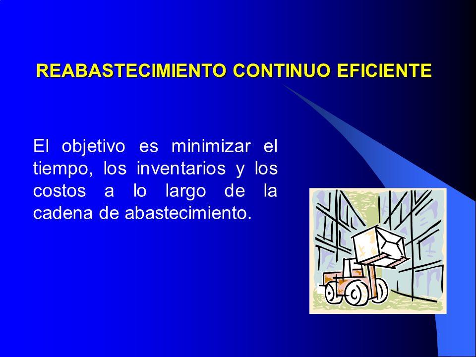 REABASTECIMIENTO CONTINUO EFICIENTE El objetivo es minimizar el tiempo, los inventarios y los costos a lo largo de la cadena de abastecimiento.