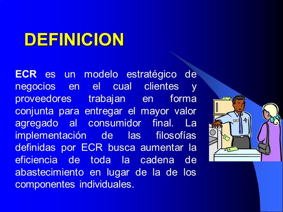 DEFINICION ECR es un modelo estratégico de negocios en el cual clientes y proveedores trabajan en forma conjunta para entregar el mayor valor agregado