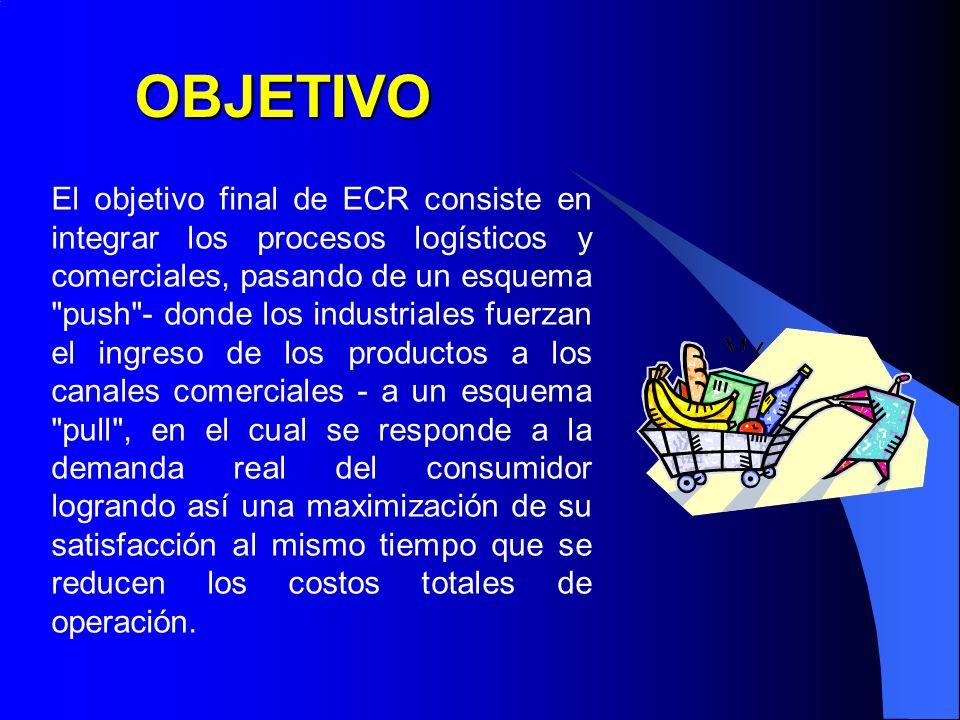 OBJETIVO El objetivo final de ECR consiste en integrar los procesos logísticos y comerciales, pasando de un esquema