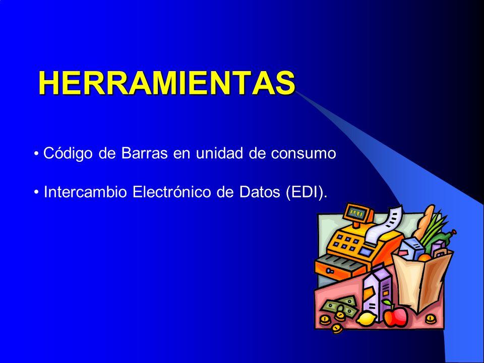 Código de Barras en unidad de consumo Intercambio Electrónico de Datos (EDI). HERRAMIENTAS
