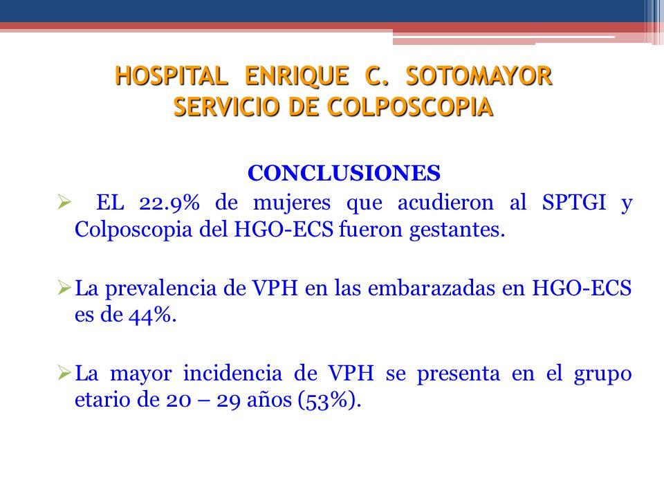 CONCLUSIONES EL 22.9% de mujeres que acudieron al SPTGI y Colposcopia del HGO-ECS fueron gestantes. La prevalencia de VPH en las embarazadas en HGO-EC
