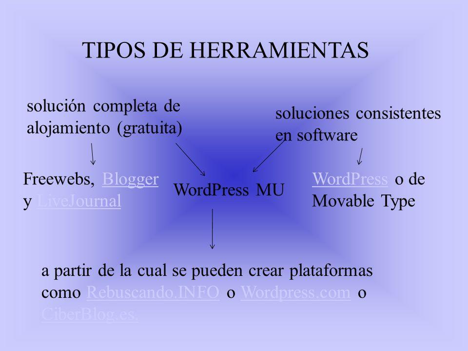 TIPOS DE HERRAMIENTAS solución completa de alojamiento (gratuita) Freewebs, Blogger y LiveJournalBloggerLiveJournal soluciones consistentes en softwar