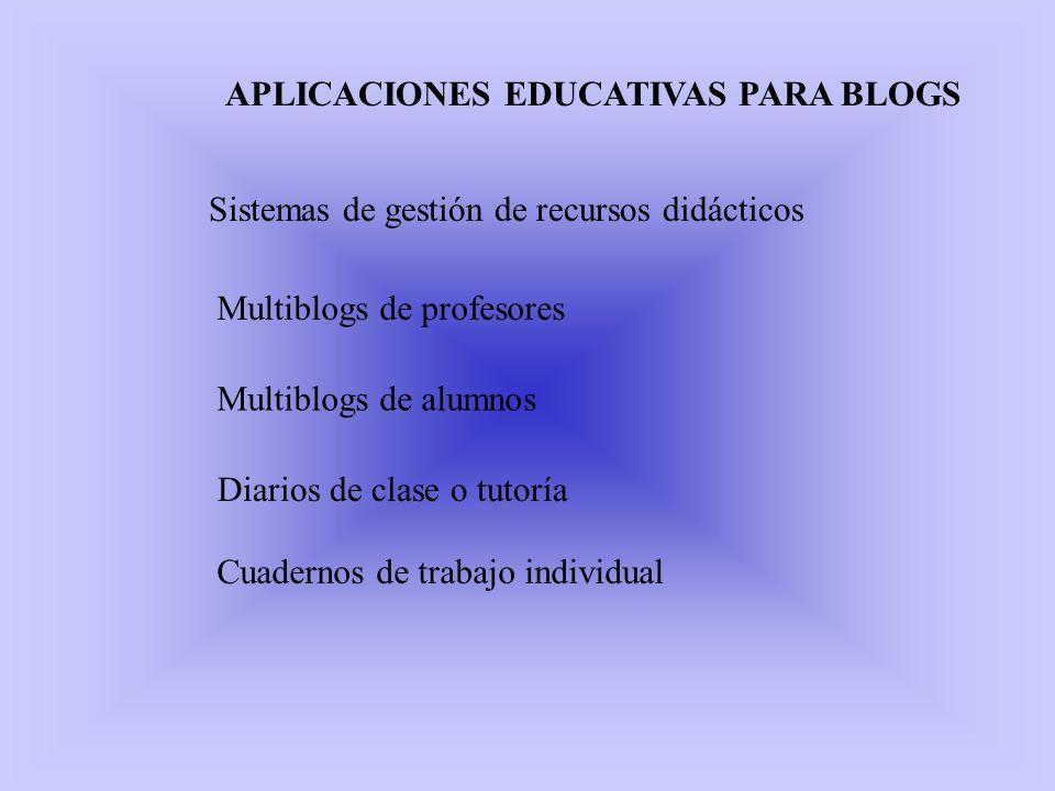 Sistemas de gestión de recursos didácticos Multiblogs de profesores Multiblogs de alumnos Diarios de clase o tutoría Cuadernos de trabajo individual A