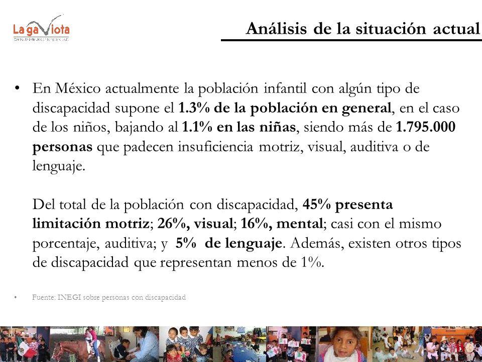 Análisis de la situación actual En México actualmente la población infantil con algún tipo de discapacidad supone el 1.3% de la población en general,