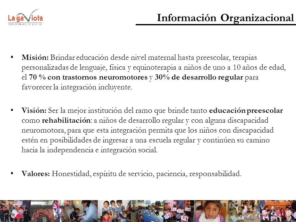 Información Organizacional Misión: Brindar educación desde nivel maternal hasta preescolar, terapias personalizadas de lenguaje, física y equinoterapi