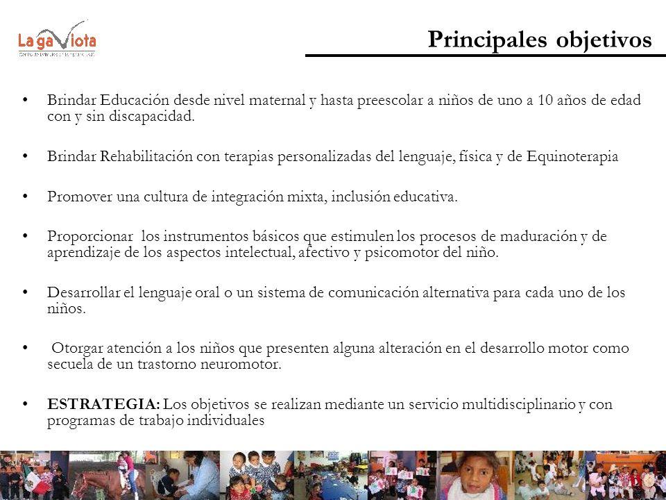 Principales objetivos Brindar Educación desde nivel maternal y hasta preescolar a niños de uno a 10 años de edad con y sin discapacidad. Brindar Rehab