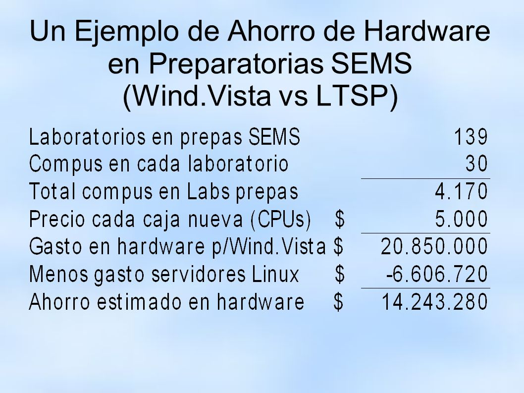 Un Ejemplo de Ahorro de Hardware en Preparatorias SEMS (Wind.Vista vs LTSP)