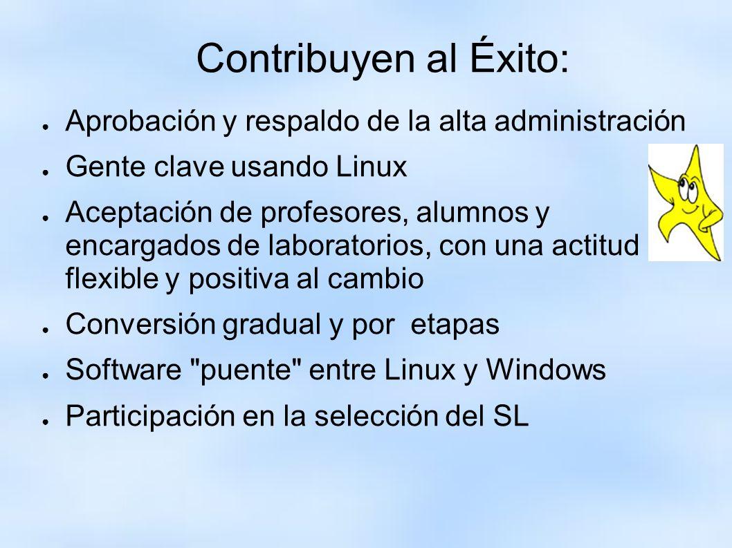 Contribuyen al Éxito: Aprobación y respaldo de la alta administración Gente clave usando Linux Aceptación de profesores, alumnos y encargados de labor