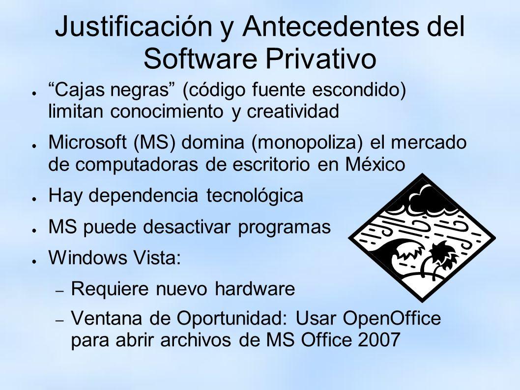 Justificación y Antecedentes del Software Privativo Cajas negras (código fuente escondido) limitan conocimiento y creatividad Microsoft (MS) domina (m