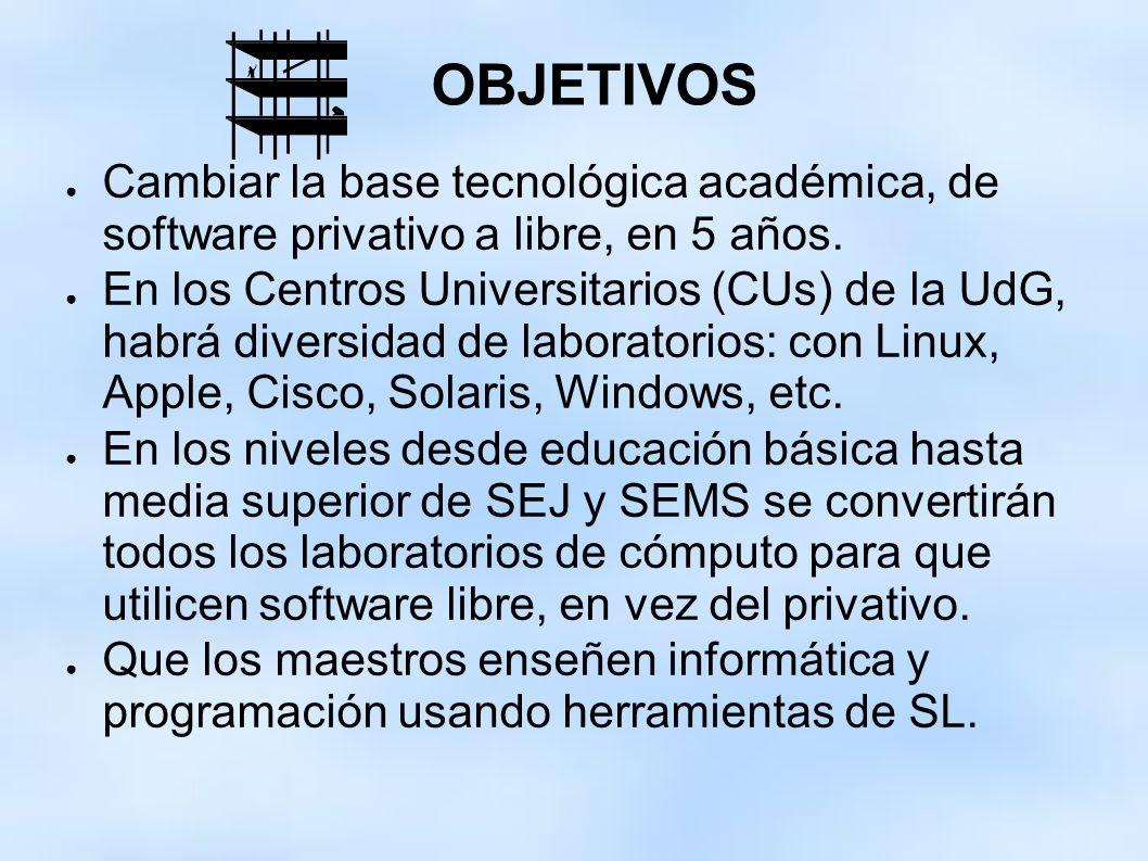 OBJETIVOS Cambiar la base tecnológica académica, de software privativo a libre, en 5 años. En los Centros Universitarios (CUs) de la UdG, habrá divers