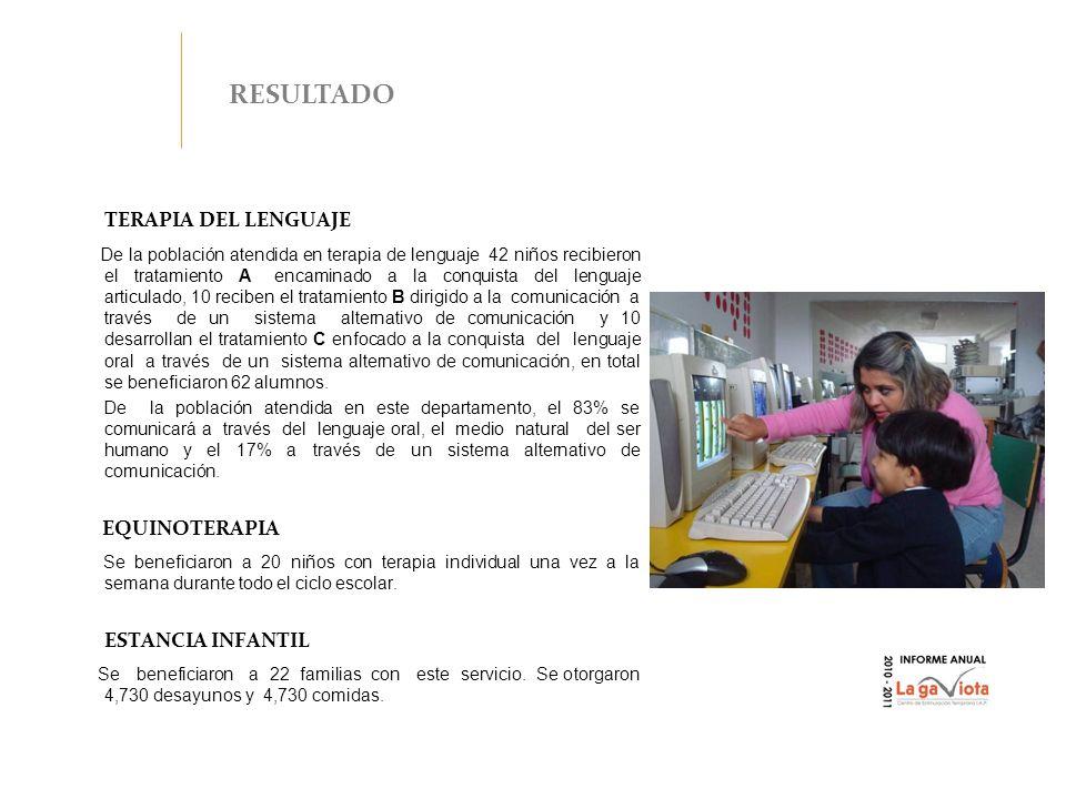 TERAPIA DEL LENGUAJE De la población atendida en terapia de lenguaje 42 niños recibieron el tratamiento A encaminado a la conquista del lenguaje artic