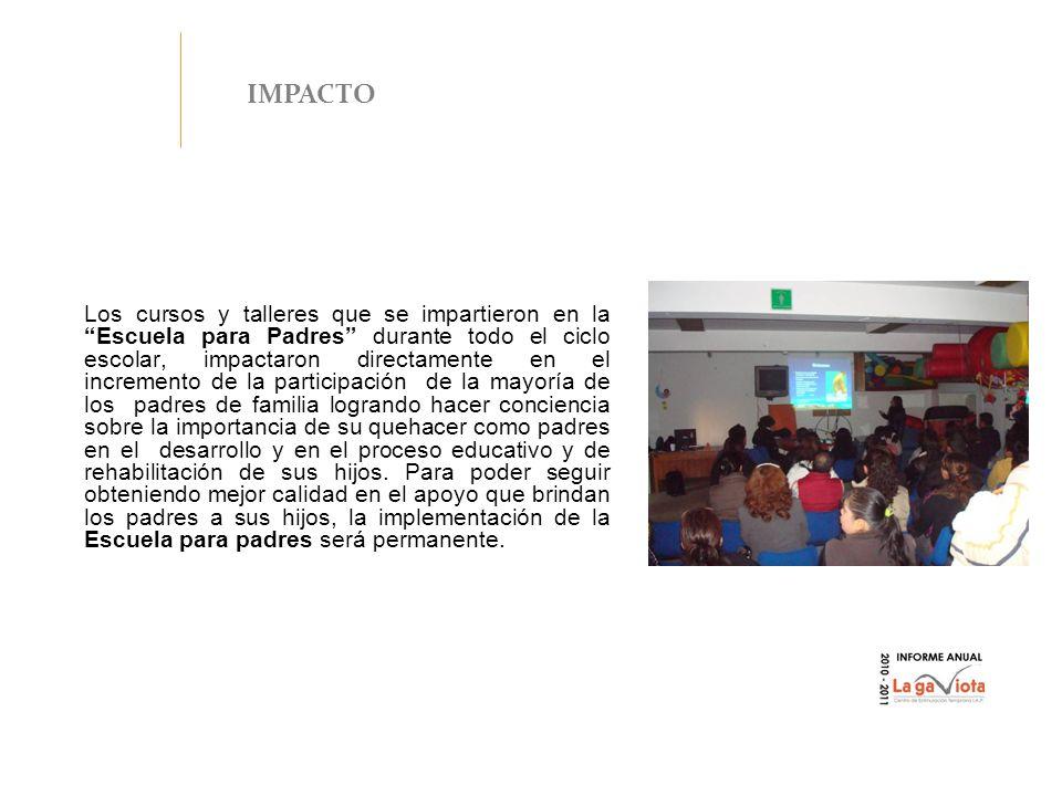 IMPACTO EDUCACIÓN PREESCOLAR: 65 NIÑOS ATENDIDOS; 70% CON DISCAPACIDAD Y 30% DE DESARROLLO REGULAR.