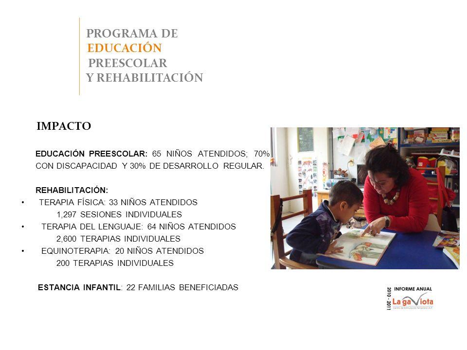 IMPACTO EDUCACIÓN PREESCOLAR: 65 NIÑOS ATENDIDOS; 70% CON DISCAPACIDAD Y 30% DE DESARROLLO REGULAR. REHABILITACIÓN: TERAPIA FÍSICA: 33 NIÑOS ATENDIDOS