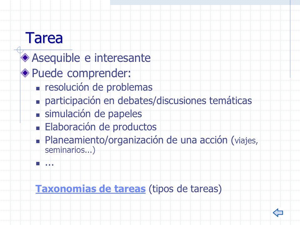 Tarea Asequible e interesante Puede comprender: resolución de problemas participación en debates/discusiones temáticas simulación de papeles Elaboraci