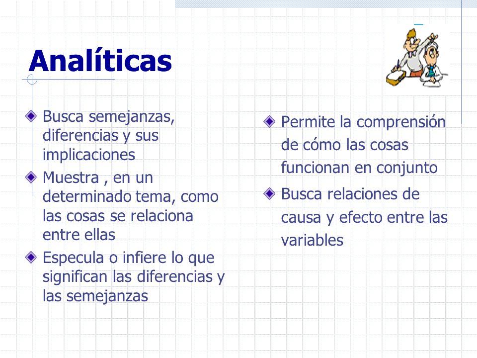 Analíticas Busca semejanzas, diferencias y sus implicaciones Muestra, en un determinado tema, como las cosas se relaciona entre ellas Especula o infie