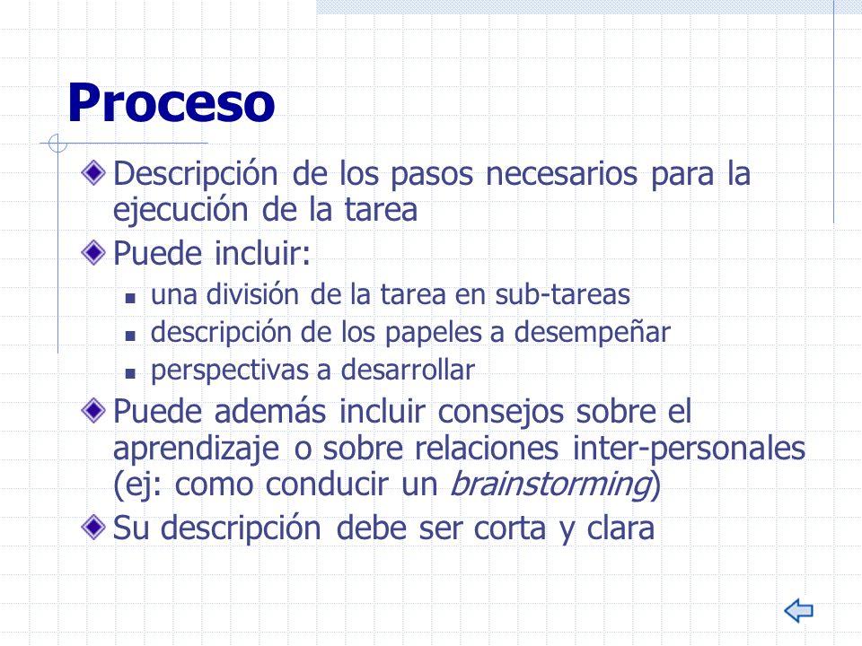 Proceso Descripción de los pasos necesarios para la ejecución de la tarea Puede incluir: una división de la tarea en sub-tareas descripción de los pap