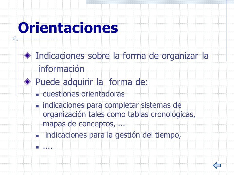 Orientaciones Indicaciones sobre la forma de organizar la información Puede adquirir la forma de: cuestiones orientadoras indicaciones para completar