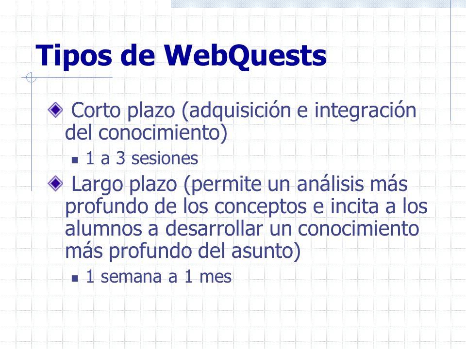 Tipos de WebQuests Corto plazo (adquisición e integración del conocimiento) 1 a 3 sesiones Largo plazo (permite un análisis más profundo de los concep