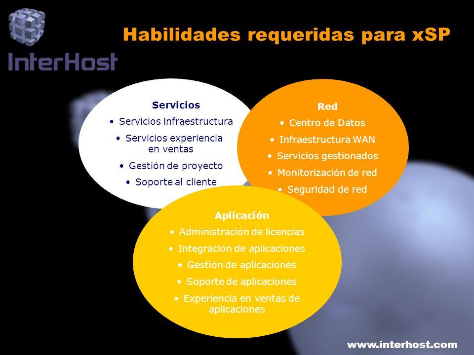 www.interhost.com Habilidades requeridas para xSP Servicios Servicios infraestructura Servicios experiencia en ventas Gestión de proyecto Soporte al c