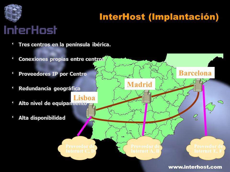 www.interhost.com Barcelona Lisboa Madrid Proveedor de Internet C, D Proveedor de Internet A, B Proveedor de Internet E, F InterHost (Implantación) Tr