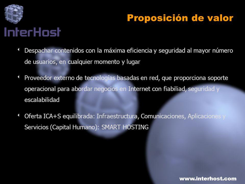 www.interhost.com Proposición de valor Despachar contenidos con la máxima eficiencia y seguridad al mayor número de usuarios, en cualquier momento y l