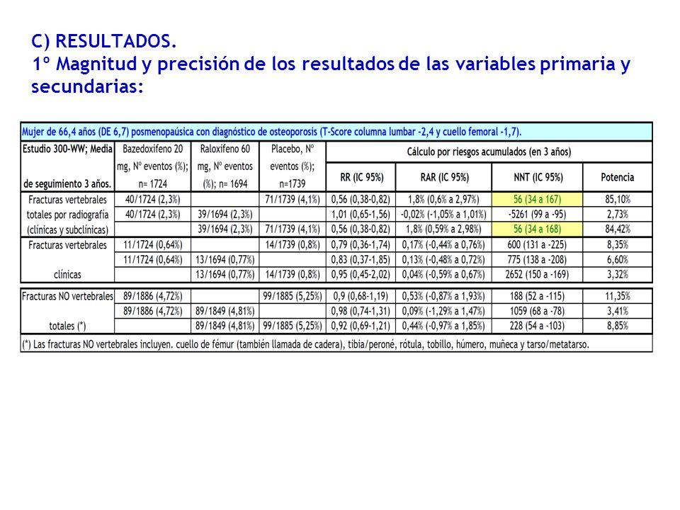 C) RESULTADOS. 1º Magnitud y precisión de los resultados de las variables primaria y secundarias: