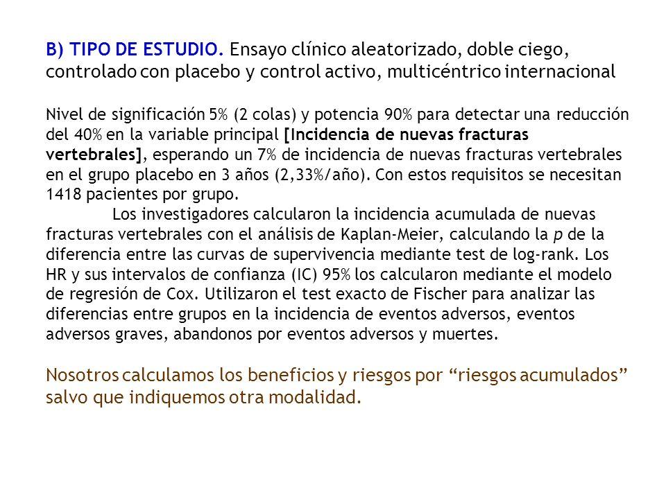 B) TIPO DE ESTUDIO. Ensayo clínico aleatorizado, doble ciego, controlado con placebo y control activo, multicéntrico internacional Nivel de significac