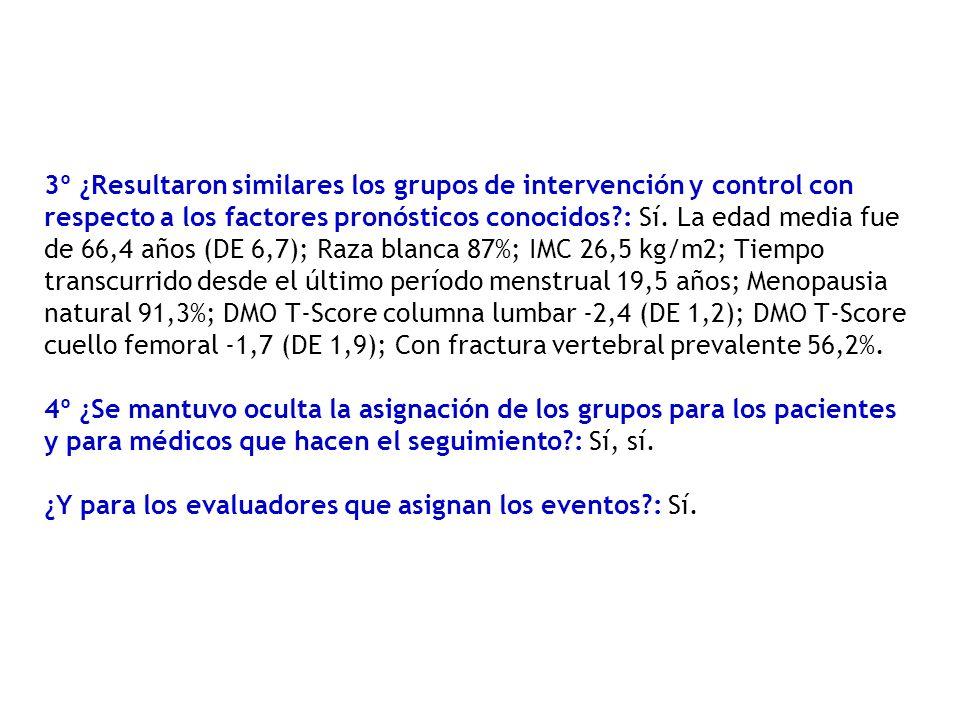3º ¿Resultaron similares los grupos de intervención y control con respecto a los factores pronósticos conocidos?: Sí. La edad media fue de 66,4 años (