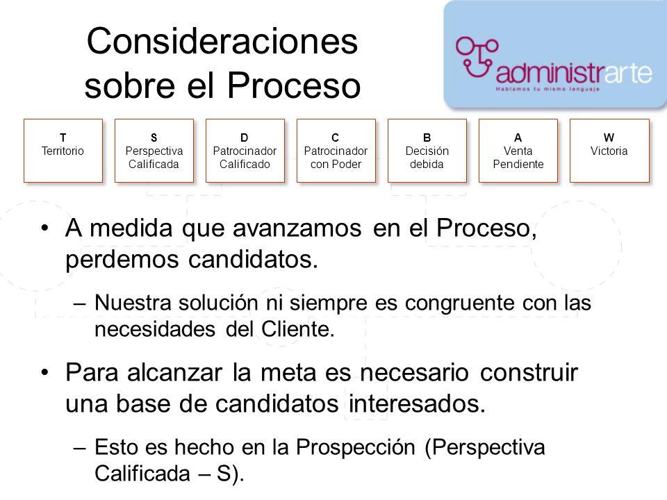 Consideraciones sobre el Proceso A medida que avanzamos en el Proceso, perdemos candidatos. –Nuestra solución ni siempre es congruente con las necesid