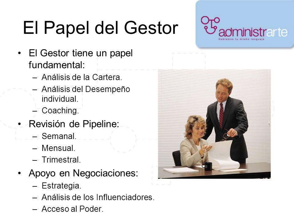El Papel del Gestor El Gestor tiene un papel fundamental: –Análisis de la Cartera. –Análisis del Desempeño individual. –Coaching. Revisión de Pipeline
