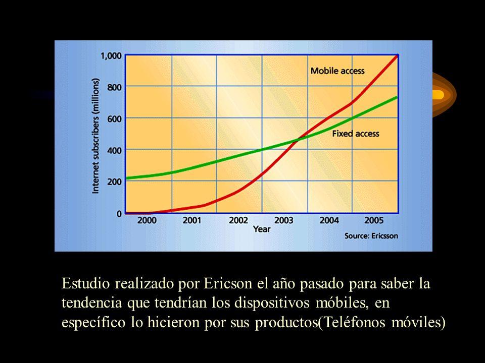 Estudio realizado por Ericson el año pasado para saber la tendencia que tendrían los dispositivos móbiles, en específico lo hicieron por sus productos